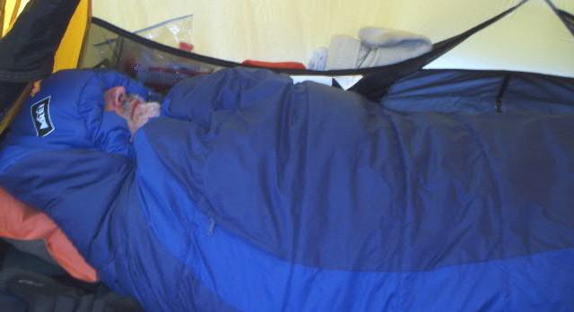 Does EN13537 Sleeping Bag Testing Really Work?